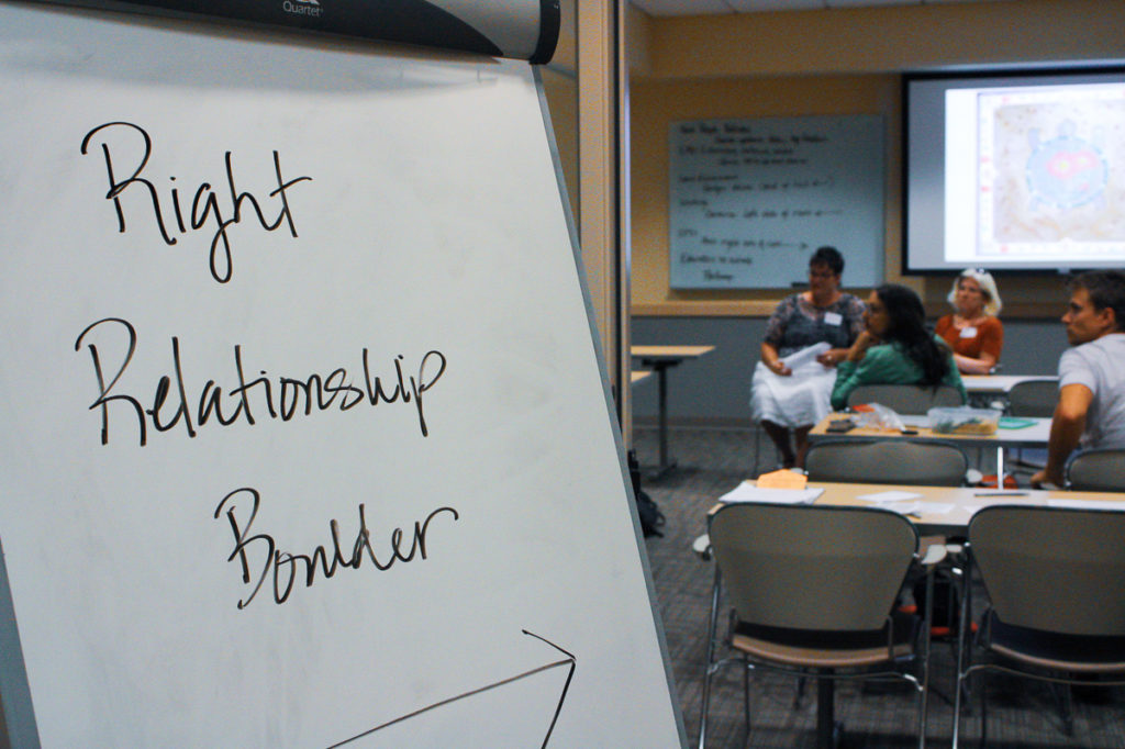 "a whitebord that says ""Right Relationship Boulder"" points an arrow towards an open door. Inside, we can see people gathered in front of a projector screen."